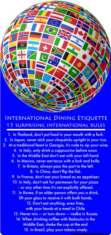 15 Surprising International Dining Etiquette Rules