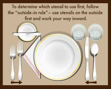 12 Essential Steps to Mastering Table Manners