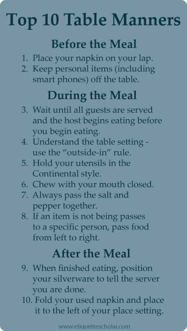 100 Table Manners Tips