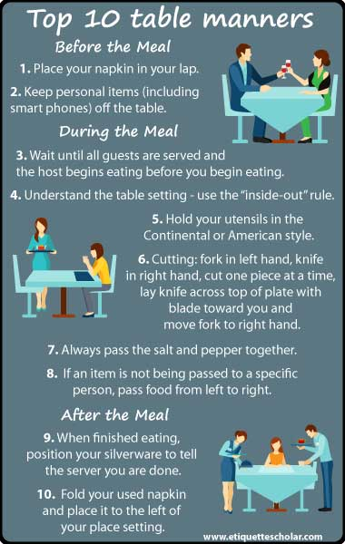 The Ultimate Guide to Dining Etiquette : tablemannerstop10rules from www.etiquettescholar.com size 380 x 600 jpeg 37kB