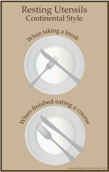 Table manners infograph illustrating how to rest utensils in the Continental style  sc 1 st  Etiquette Scholar : table edicate set table - pezcame.com
