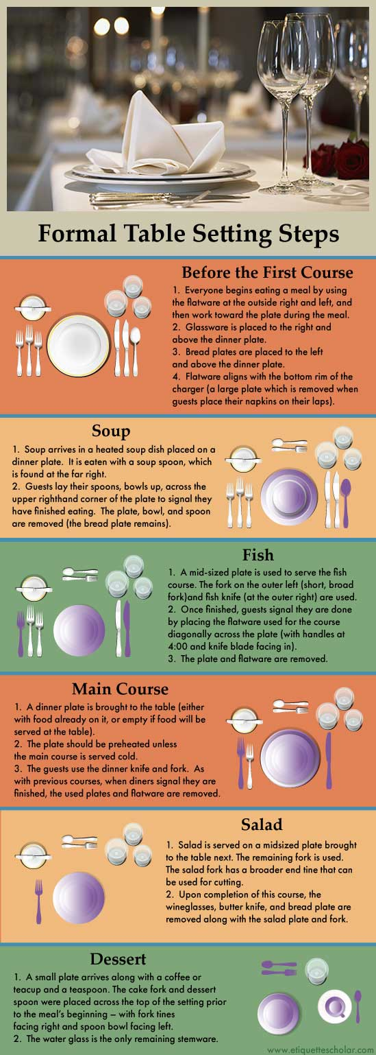 Table Setting Etiquette - Formal Table Setting Steps : table edicate set table - pezcame.com