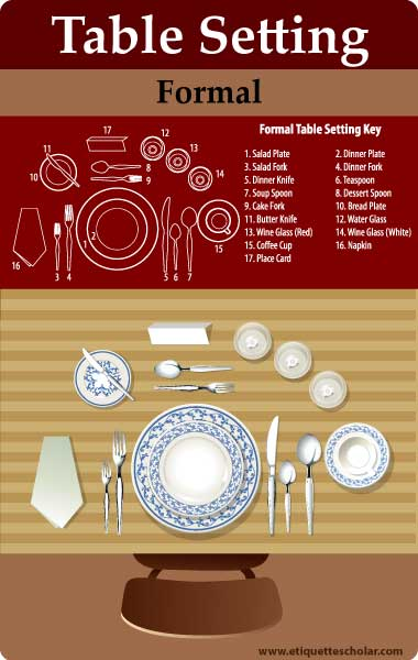 formal table setting : table atticates  - Aeropaca.Org
