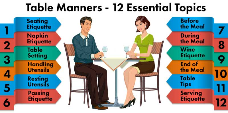 12 essential steps to mastering table manners - Table manners and etiquette ...