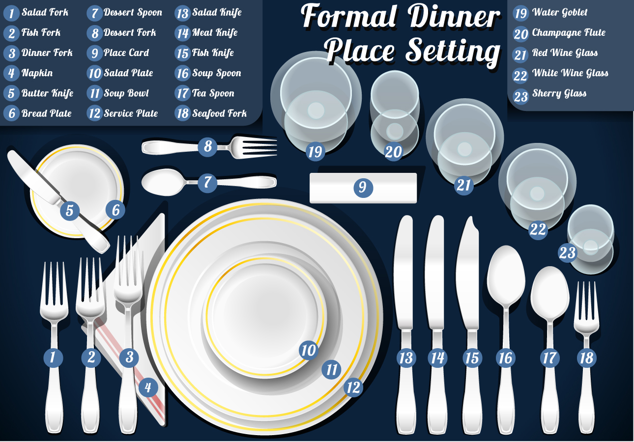Formal dinner table setting etiquette - Formal Dinner Table Setting Etiquette 0