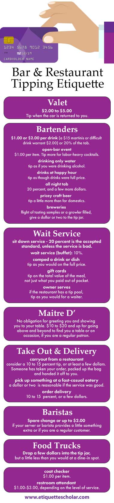 Restaurant and Bar Tipping Guidelines